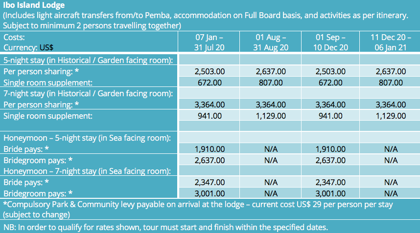 Beach Holidays accessed from Pemba 2