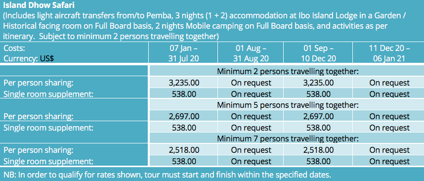Beach Holidays accessed from Pemba 3